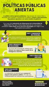 121_INFOGRAFIA_POLITICAS PUBLICAS