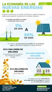 153_INFOGRAFIA_Eco Energia