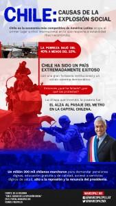 158_INFOGRAFIA_CHILE