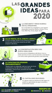 175_INFOGRAFIA_IDEAS 2020